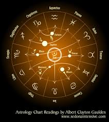 Astro Natal Chart Reading Astrology Chart Readings