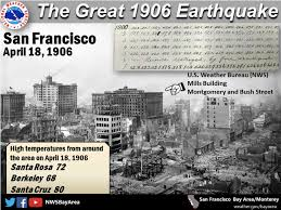 The earthquake was centered below berkeley, california and was a result of movement along the hayward fault, according to the usgs. Today Marks 114 Years Since The 1906 San Francisco Earthquake Kron4