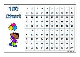 100 Chart Balloon Kids Colour