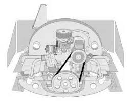 similiar vw engine tin diagram keywords vw type 3 engine tin vw engine image for user manual
