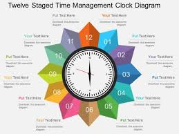 Clock Chart Template Twelve Staged Time Management Clock Diagram Powerpoint