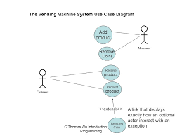 Vending Machine Use Case Extraordinary CThomas WuIntroduction To OO Programming UML Diagrams Unified
