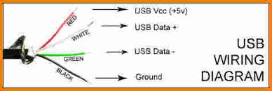 usb wires diagram usb image wiring diagram usb wiring diagram usb auto wiring diagram schematic on usb wires diagram