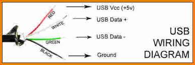 usb wires diagram usb image wiring diagram usb wiring diagram usb auto wiring diagram schematic on usb wires diagram