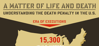 pros of the death penalty essay  · death penalty pros and cons essay death penalty essay topics