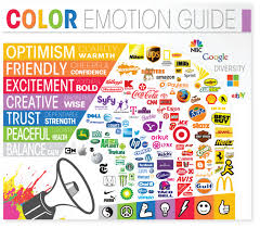 Color Contrast Combination Chart Color Psychology In Marketing The Complete Guide Free