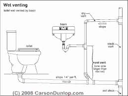 bathroom plumbing schematic kitchen diagram sink sizes pipe drain