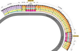 Cogent Talladega Super Speedway 3d Seating Chart Talladega