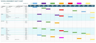 Gantt Chart Xls Free Gantt Chart Weekly Template Smartasafox Co