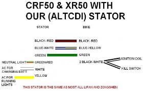 in need of some help here is a standard wiring diagram using a chinese stator a crf cr50 wiring harness