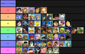 Super Smash Bros 4 Matchup Chart Olms 1 1 7 Tier List September 2017 Smash Amino