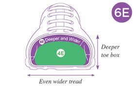Shoe Width Chart 4e Why Wider Fit Shoes Are Perfect For Wide Feet Wider Fit Shoes