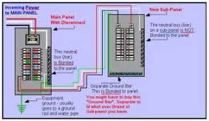 sub breaker panel wiring diagram images panel wiring diagrams breaker sub panel wiring diagram