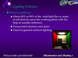 lighting schemes. Measured In Lumens/m2; 6. Lighting Schemes O