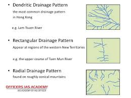 Drainage Patterns Ias Preparation Simplified Like Never Before Drainage