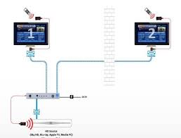 sky wiring diagram sky image wiring diagram sky wiring diagram multi room wiring diagram on sky wiring diagram