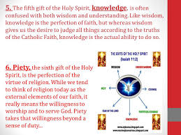 the fifth gift of the holy spirit knowledge is often confused with