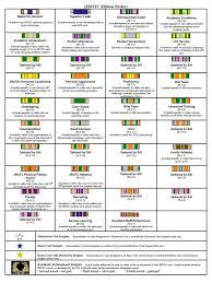 Army Jrotc Ribbon Chart Navy Jrotc Ribbons Chart Bedowntowndaytona Com