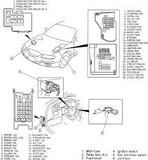 mazda 626 fuse box diagram mazda wiring diagrams