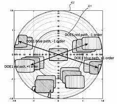Microsoft Patent Large Field Of View Waveguide Supporting Red
