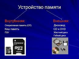 Реферат Устройства памяти Устройства памяти