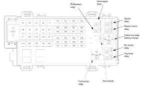 explorer ac diagram wiring diagram val ford explorer ac diagram wiring diagram inside 2004 ford explorer ac diagram explorer ac diagram source 2008 ford explorer heating