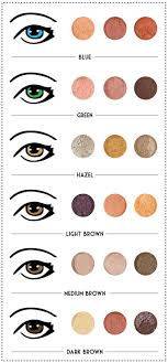 Eyeshadow Color Combination Chart Guide To Eyeshadows En 2019 Maquillage Maquillage Yeux Et