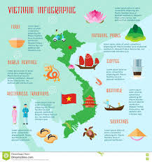 viet se culture touristic flat infograhic poster food traditions national parks cultural information tourists jpg recipe viet se culture 21