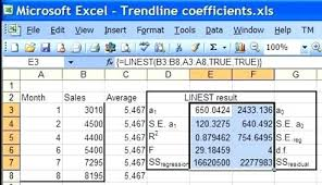 linear regression in google sheets linear regression function excel regression using google sheets