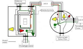 wiring a bathroom light fixture wiring diagram host wiring a bathroom light fixture wiring diagram cost to install a bathroom light fixture wiring a bathroom light fixture