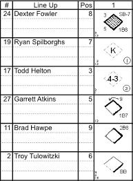 Baseball Game Scorecard Keeping A Clean Scorecard A Baseball Beancounters Bible