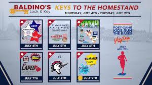 Baldinos Lock Key Keys To The Homestand July 4th July