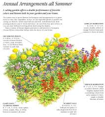 Small Picture Wonderful Cut Flower Garden Plans Perennial Garden Design Sickles