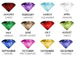 Traditional Birthstone Chart You Cant Choose Your Birthstone Or Can You