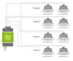 documentation loxone accessories wiring guides wiring loxone warm white spot downlight
