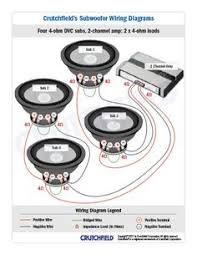 subwoofer wiring diagrams cars car audio and simple subwoofer wiring diagrams audio speakerscar