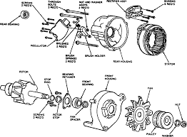 starting and charging system exploded view of a common alternator note that the regulator mounts to the rear side
