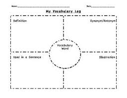 What Is A Frayer Model Based On The Frayer Model For Vocabularythe Student Fills In