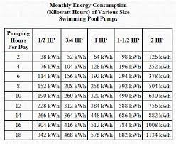 energy conservation and your swimming pool