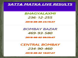 Satta Matka Results