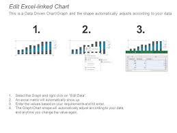 Risk International Business Ppt Powerpoint Presentation