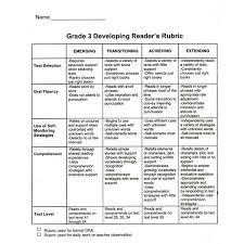 letter grades vs rubrics the pros cons of each grading system  reader s rubric