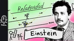 Albert Einstein y la Teoría de la Relatividad Especial - YouTube