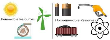 Compare And Contrast Renewable And Nonrenewable Resources Venn Diagram Difference Between Renewable And Non Renewable Resources