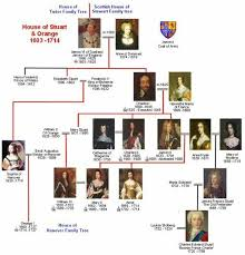 best english history the royal family images stuart family tree 1603 1714 two families unite again the english