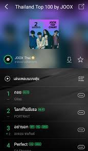 Joox Top Chart 2017