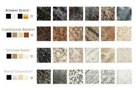 Wilsonart Laminate Color Chart Pdf Giani Granite Countertop Paint Color Guide Showing What