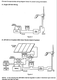 air 403 wind generators and air wind turbines from oasis montana basic wiring information about the air x units