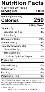 baked tilapia with mango salsa nutrition facts