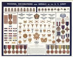 Military Insignia Chart Orb Union Military Rank Insignia By Msarge00 On Deviantart